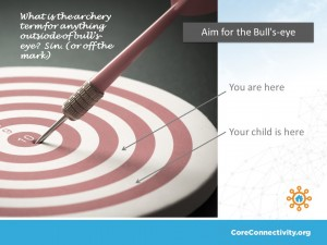 Aim for the bulls eye